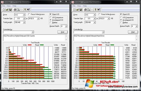 स्क्रीनशॉट ATTO Disk Benchmark Windows 7
