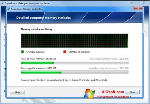 स्क्रीनशॉट SuperRam Windows 7