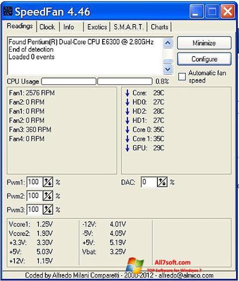 स्क्रीनशॉट SpeedFan Windows 7
