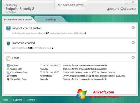 स्क्रीनशॉट Kaspersky Endpoint Security Windows 7