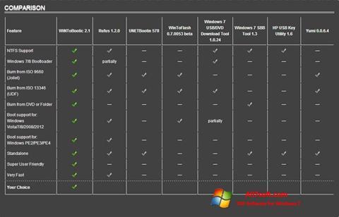 स्क्रीनशॉट WiNToBootic Windows 7