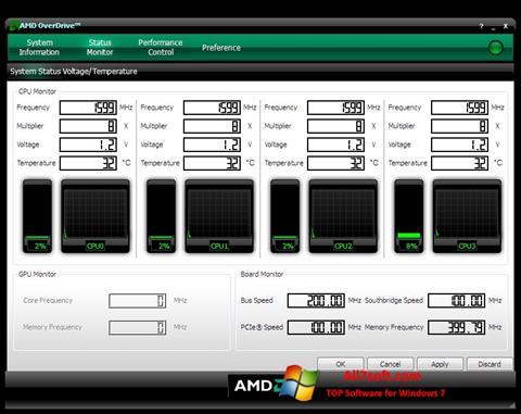 स्क्रीनशॉट AMD Overdrive Windows 7
