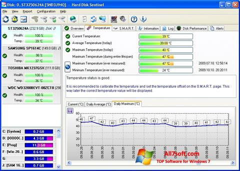 स्क्रीनशॉट HDD Temperature Windows 7