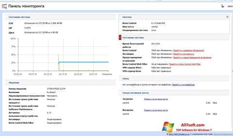स्क्रीनशॉट Kerio Control Windows 7